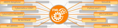 FMI standard