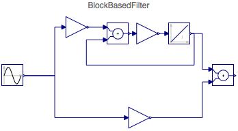 BlockBasedFilter
