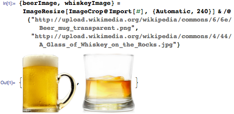 Image of beer vs. image of whiskey
