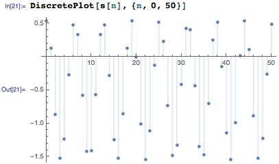 DiscretePlot oscillating wildly