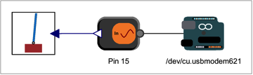Accelerometer connected to inverted pendulum