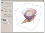 Dandelin Spheres for an Ellipse