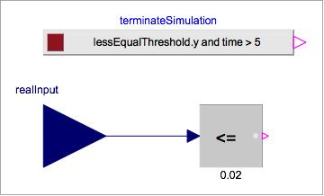 terminateSimulation