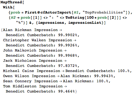 Mathematica provides 97-100% confidence on the impressions tested