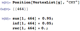 Compute index