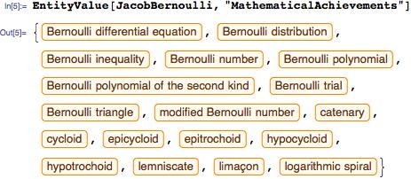 Jacob Bernoulli's mathematical achievements