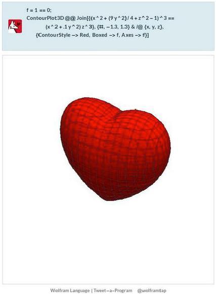 Wolfram Tweet-a-Program ContourPlot3D