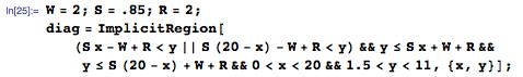 W = 2; S = .85; R = 2; diag = ImplicitRegion[(S x - W + R < y || S (20 - x) - W + R < y) && y <= S x + W + R && y <= S (20 - x) + W + R && 0 < x < 20 && 1.5 < y < 11, {x, y}];