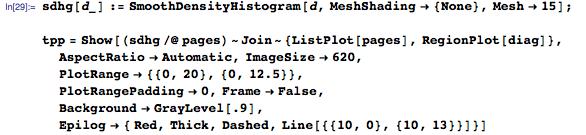 sdhg[d_] := SmoothDensityHistogram[d, MeshShading ...