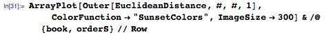ArrayPlot[Outer[EuclideanDistance, #, #, 1], ColorFunction...