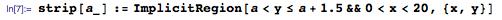 strip[a_] := ImplicitRegion[a < y <= a + 1.5 && 0 < x < 20, {x, y}]