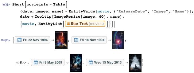 TimelinePlot star trek
