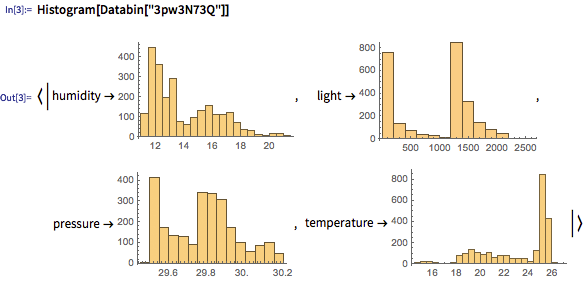 Histograms of the same humidity, light, pressure, and temperature data from my desk
