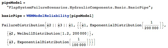 fault tree analysis in Wolfram Language
