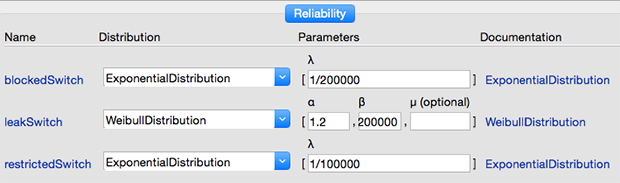 reliability view in SystemModeler