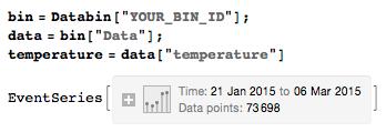 tempurature data analysis