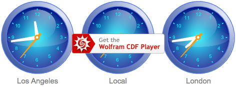 Download CDF