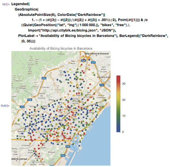 Importing and visualizing citybikes api data with geographics