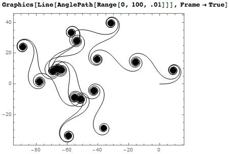 Curlicues from Wolfram Tweet-a-Program