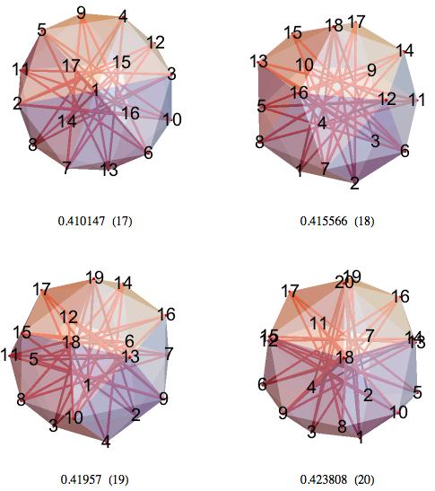 Symmetry for 17-BLP, 18-BLP, 19-BLP, and 20-BLP