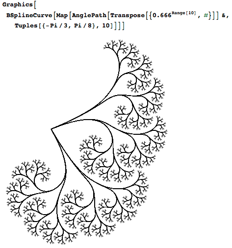 Using Tuples and BSplineCurve to create curved lines instead of straight