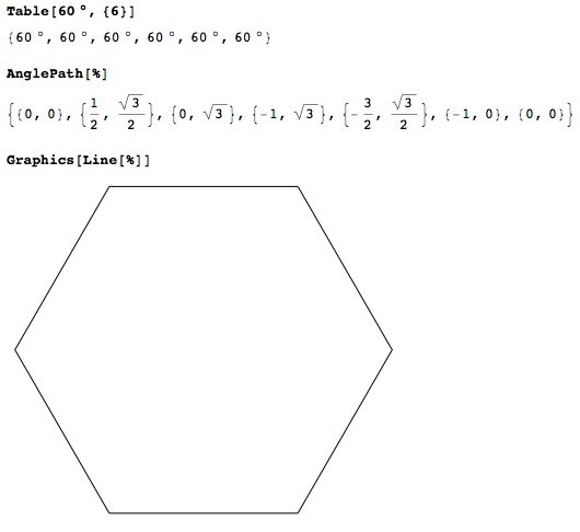Using AnglePath to create a hexagon