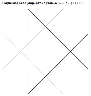 Repeating 135 degree angle 8 times