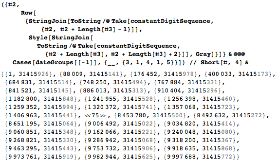 Finding pi again within the first ten million digits