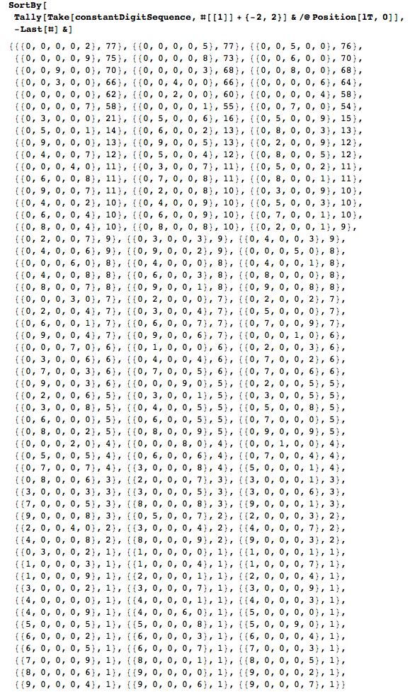 Neighboring digits around the unused digits