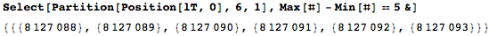 Largest unused block of digits are the six digits between position 8,127,088 and 8,127,093