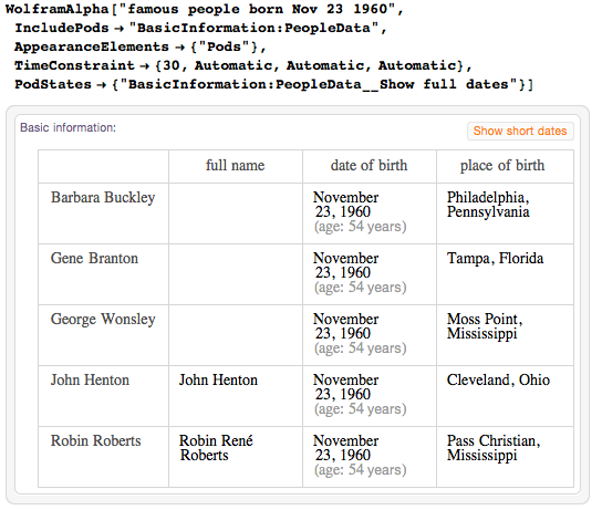 People associated with November 23 1960 as their birthday