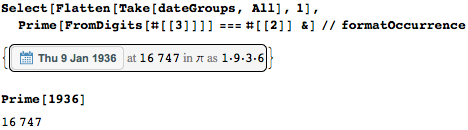 1.9.3.6 appears at the position of the 1,936th prime