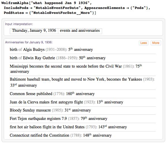 Anniversaries on January 9, 1936