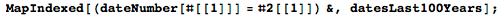 Defining function dateNumber