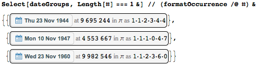 Least occurring dates in the first ten million digits