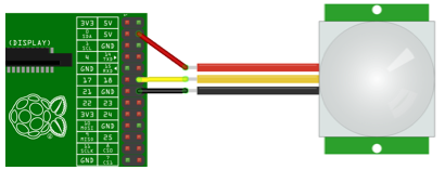 Raspberry Pi connected to sensor