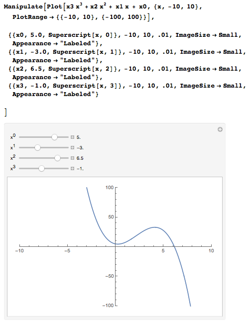 Dynamically change the coefficients of a plotted polynomial