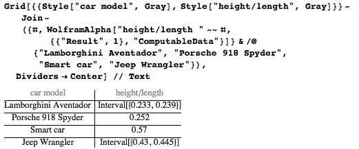 Car models and aspect ratios
