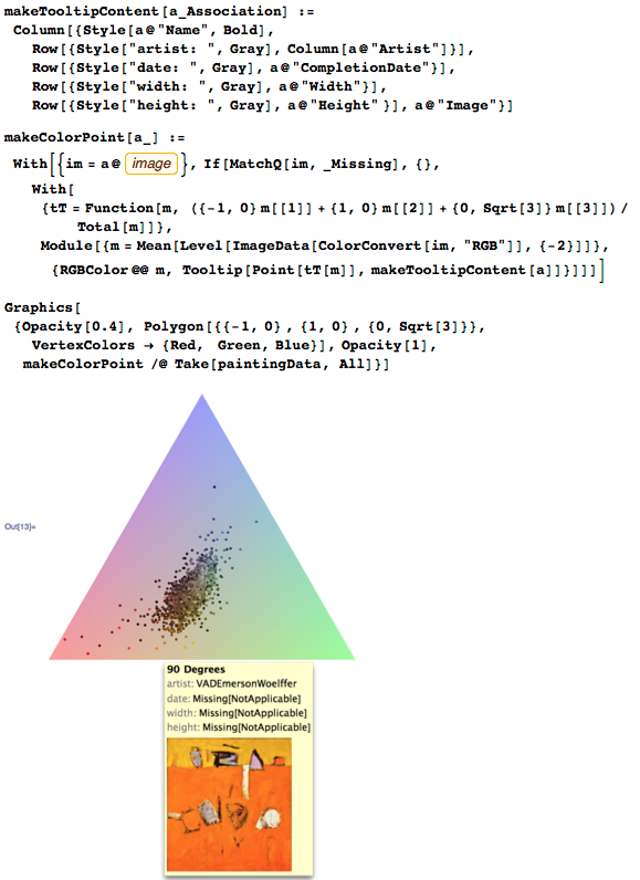 Embedding the average value of all pixel colors of the image thumbnails in a color triangle