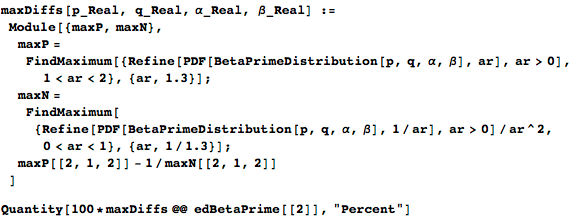Quantifying this difference in maxima position for the beta prime distribution