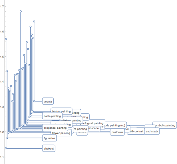 TimelinePlot to show the range of the second and third quartiles of aspect ratios