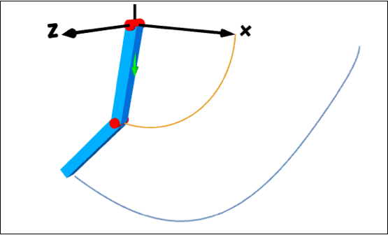 Trajectory marker available in animation window
