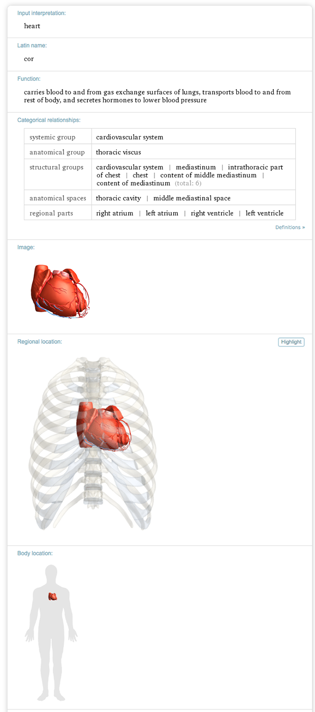 Using Wolfram|Alpha to look at the heart