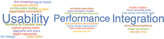 Usability, Performance, Integration word clouds