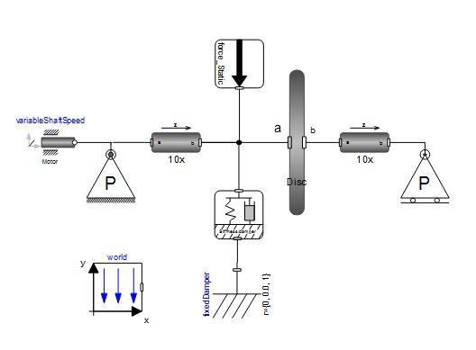 Wolfram SystemModeler model
