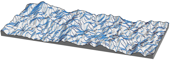 In a mountainscape, water flows to different lowest points depending on where it falls on the terrain