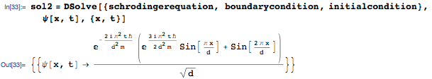Example that has an elementary solution that takes imaginary values due to the presence of I