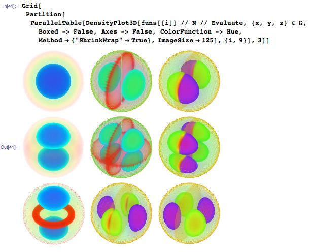 Eigenfunctions visualized using DensityPlot3D