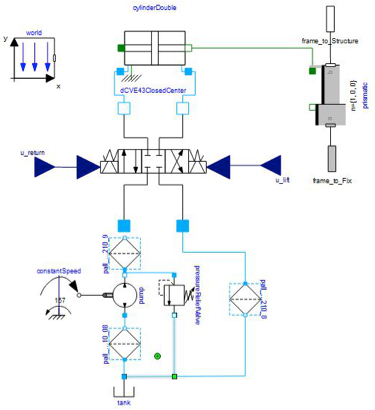 System with pressure relief valve