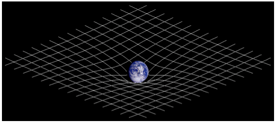 Envisioning spacetime as a sheet of tightly stretched fabric